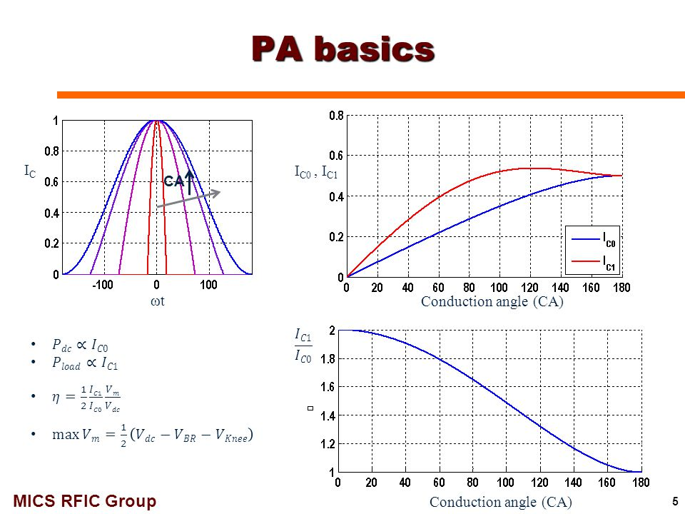 MICS RFIC Group 46 60 GHz 2-Stage Class-F PA : Schematic  Class-F, 2-stage design: 2 nd & 3 rd harmonic controls  Harmonic filter: high-Z for fund & 3 rd -harmonic, low-Z for 2 nd -harmonic  OP -1dB : ~15 dBm, P sat : ~16 dBm  PAE: max 28-29 %