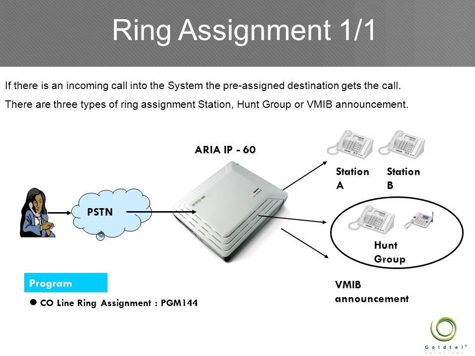 Ring Assignment 1/2 CO line ring assignment at the admin station : - Ring Assign procedure for each station ( [TRANS/PGM] + * # + [TRANS/PGM] + '144' ) + CO range + Ring type + '1' + STA range + Delay count + [HOLD/SAVE] Ring type : F1-Day, F2-Night, F3-Weekend, F4-On-demand Delay count : 0~9 (about 3 sec/count) - Ring Assign procedure for hunt group ( [TRANS/PGM] + * # + [TRANS/PGM] + '144' ) + CO range + Ring type + '2' + Hunt Group No + [HOLD/SAVE] Ring type : F1-Day, F2-Night, F3-Weekend, F4-On-demand - Ring Assign procedure for VMIB ( [TRANS/PGM] + * # + [TRANS/PGM] + '144' ) + CO range + Ring type + '3' + VMIB Greeting Message No.(00:Cancel, 01~70:Assign) + [HOLD/SAVE] Ring type : F1-Day, F2-Night, F3-Weekend, F4-On-demand