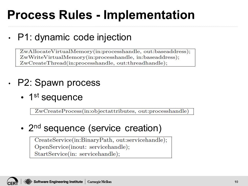10 Process Rules - Implementation P1: dynamic code injection P2: Spawn process 1 st sequence 2 nd sequence (service creation)