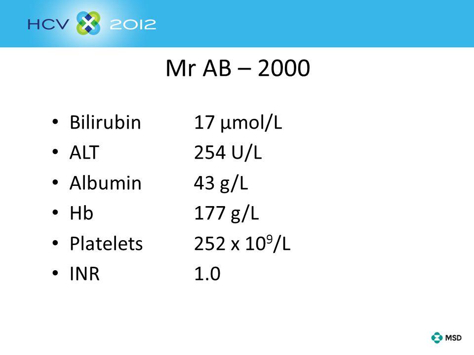 Mr AB – 2000 Bilirubin17 µmol/L ALT254 U/L Albumin43 g/L Hb177 g/L Platelets252 x 10 9 /L INR1.0