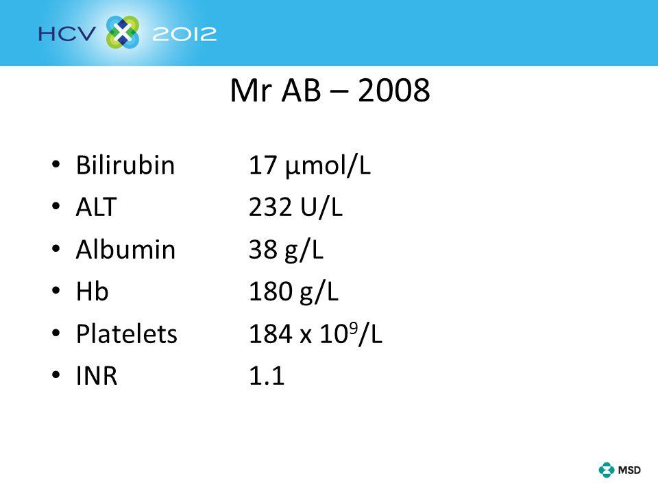 Mr AB – 2008 Bilirubin17 µmol/L ALT 232 U/L Albumin38 g/L Hb180 g/L Platelets184 x 10 9 /L INR1.1