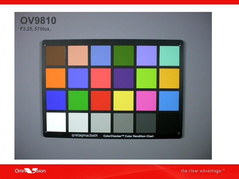 OV9810 F3.25, 570lux,