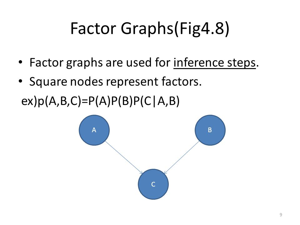 Factor Graphs(Fig4.8) Factor graphs are used for inference steps.
