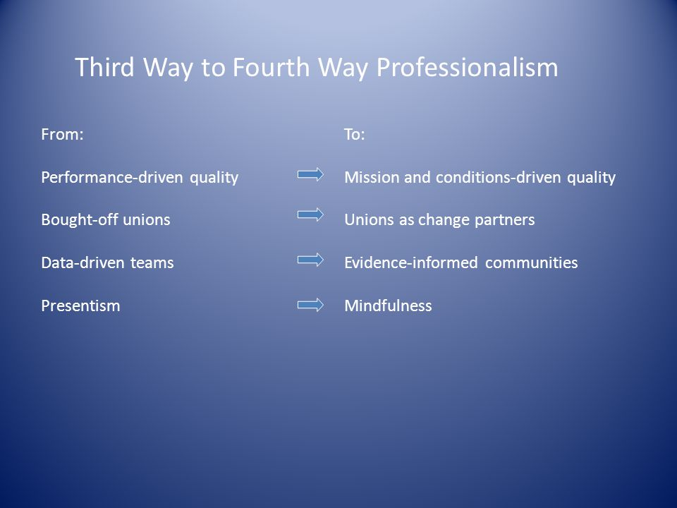 Third Way to Fourth Way Professionalism From: Performance-driven quality Bought-off unions Data-driven teams Presentism To: Mission and conditions-driven quality Unions as change partners Evidence-informed communities Mindfulness