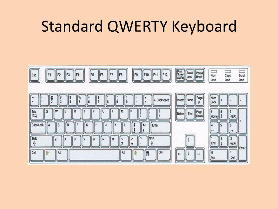 QWERTY Diagram