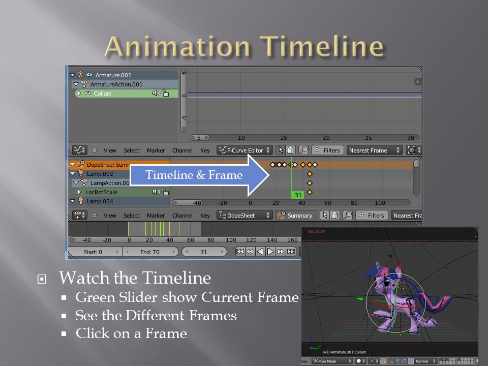  Watch the Timeline  Green Slider show Current Frame  See the Different Frames  Click on a Frame Timeline & Frame