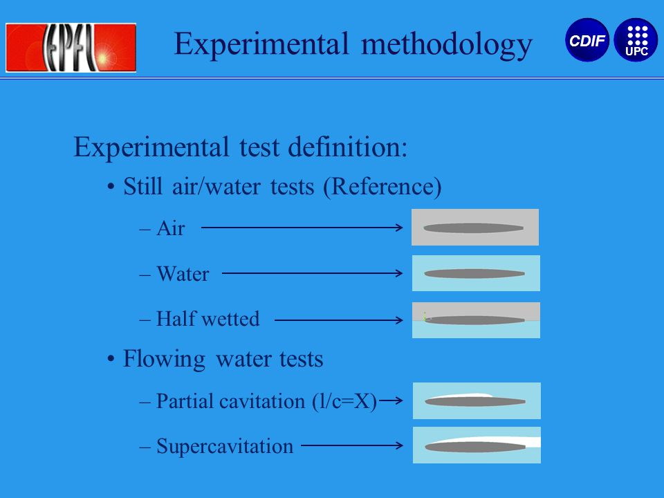 Experimental test definition: Still air/water tests (Reference) –Air –Water –Half wetted Flowing water tests –Partial cavitation (l/c=X) –Supercavitat