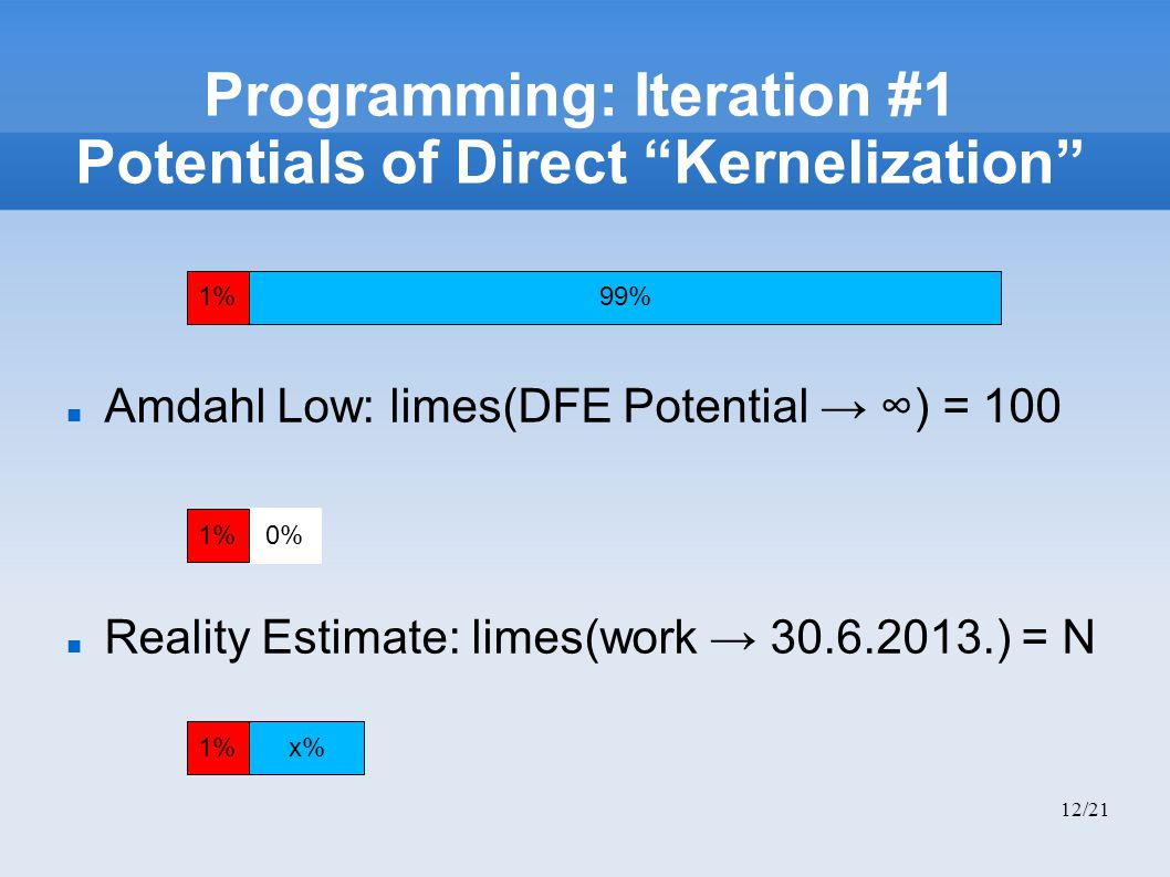 """12/21 Programming: Iteration #1 Potentials of Direct """"Kernelization"""" Amdahl Low: limes(DFE Potential → ∞) = 100 Reality Estimate: limes(work → 30.6.20"""