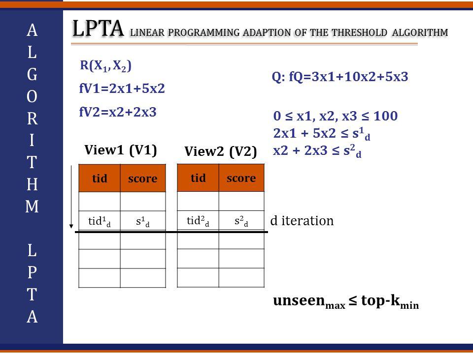 ALGORITHMLPTAALGORITHMLPTA 0 ≤ x1, x2, x3 ≤ 100 2x1 + 5x2 ≤ s 1 d x2 + 2x3 ≤ s 2 d fV1=2x1+5x2 fV2=x2+2x3 Q: fQ=3x1+10x2+5x3 R(X 1, X 2 ) tidscore tid 1 d s1ds1d tidscore tid 2 d s2ds2d d iteration View1 (V1) View2 (V2) unseen max ≤ top-k min