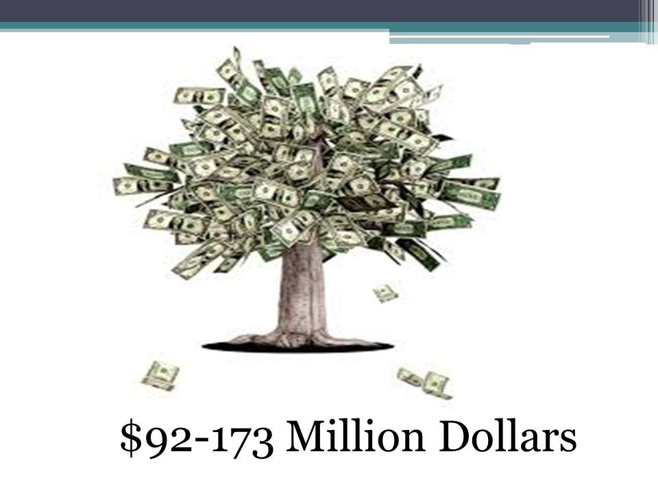 $92-173 Million Dollars