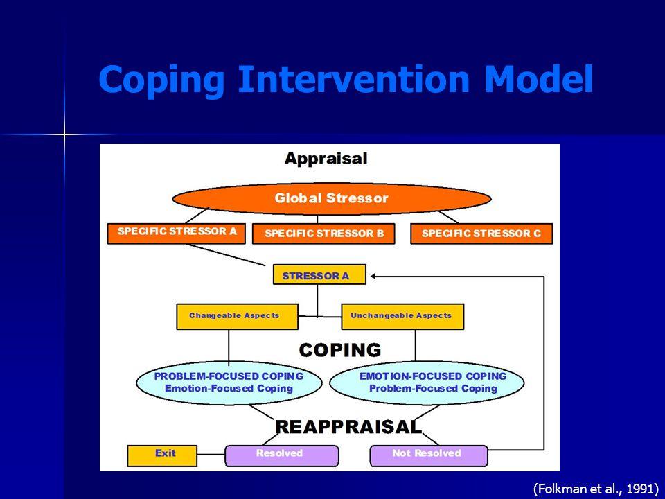 Coping Intervention Model (Folkman et al., 1991)