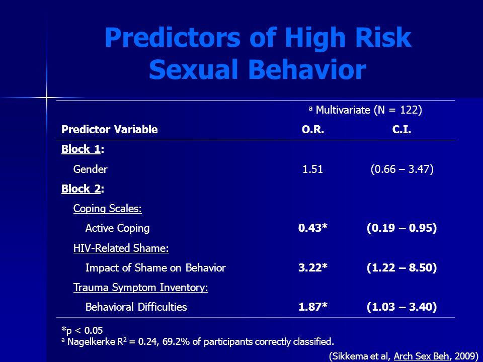 Predictors of High Risk Sexual Behavior a Multivariate (N = 122) Predictor VariableO.R.C.I.