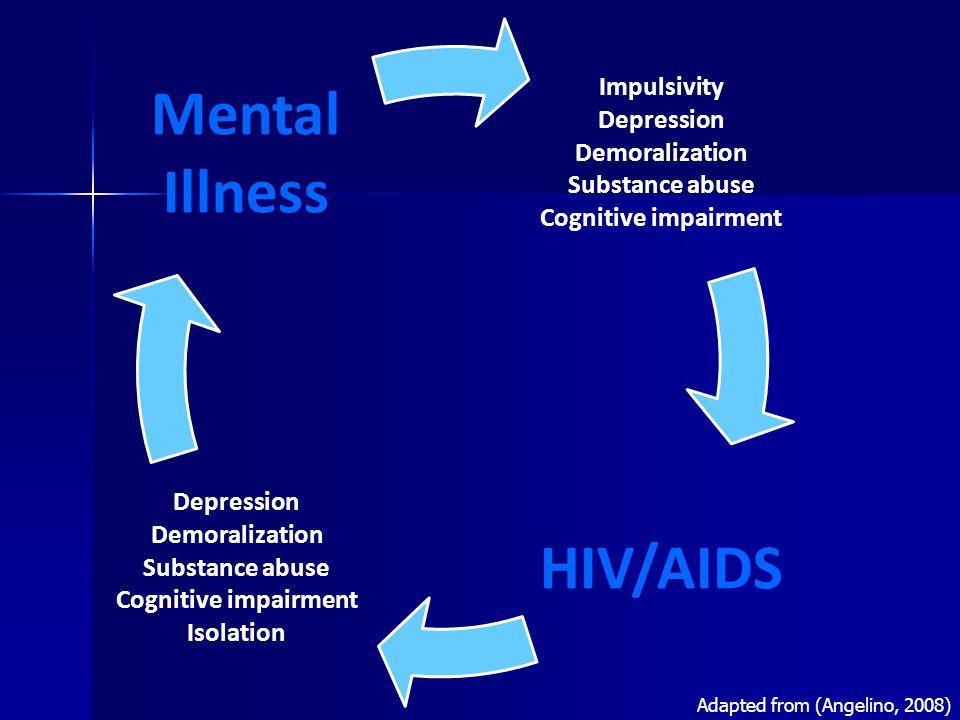 Mental Health Interventions (Himelhoch et al.,2007)