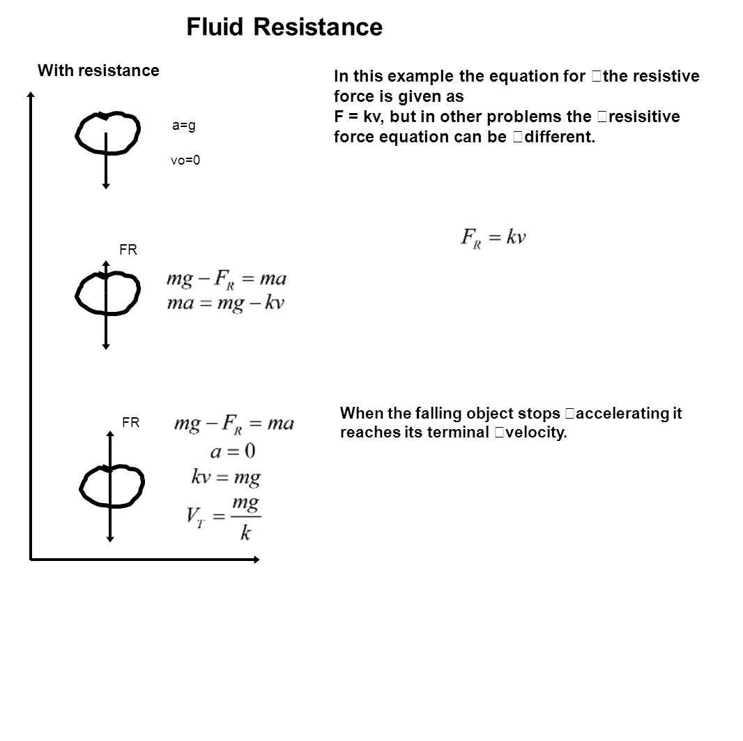 With resistance FR a=g vo=0 Fluid Resistance When the falling object stops accelerating it reaches its terminal velocity. In this example the equation