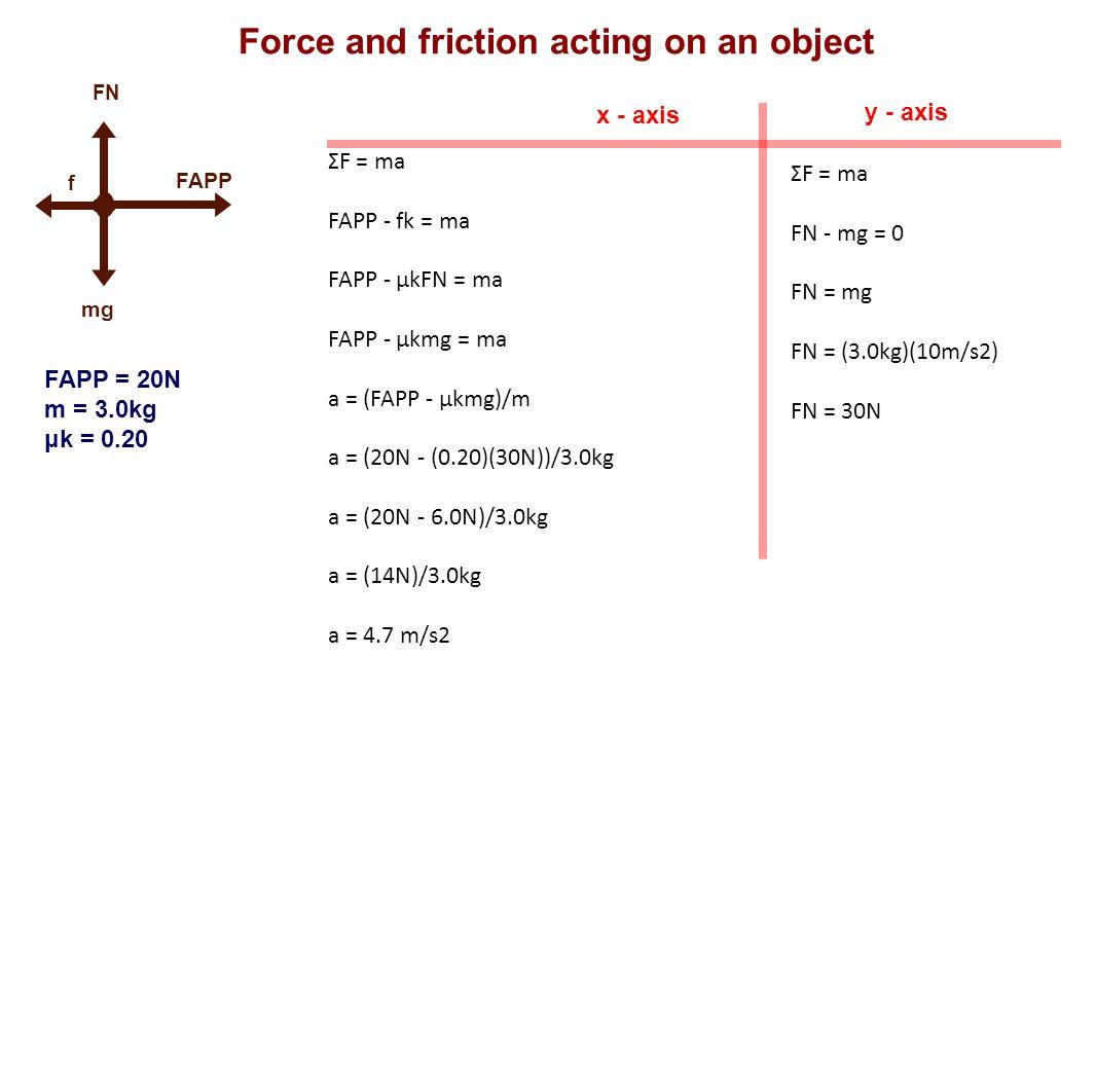 FN mg FAPP f FAPP = 20N m = 3.0kg μk = 0.20 ΣF = ma FN - mg = 0 FN = mg FN = (3.0kg)(10m/s2) FN = 30N ΣF = ma FAPP - fk = ma FAPP - μkFN = ma FAPP - μ