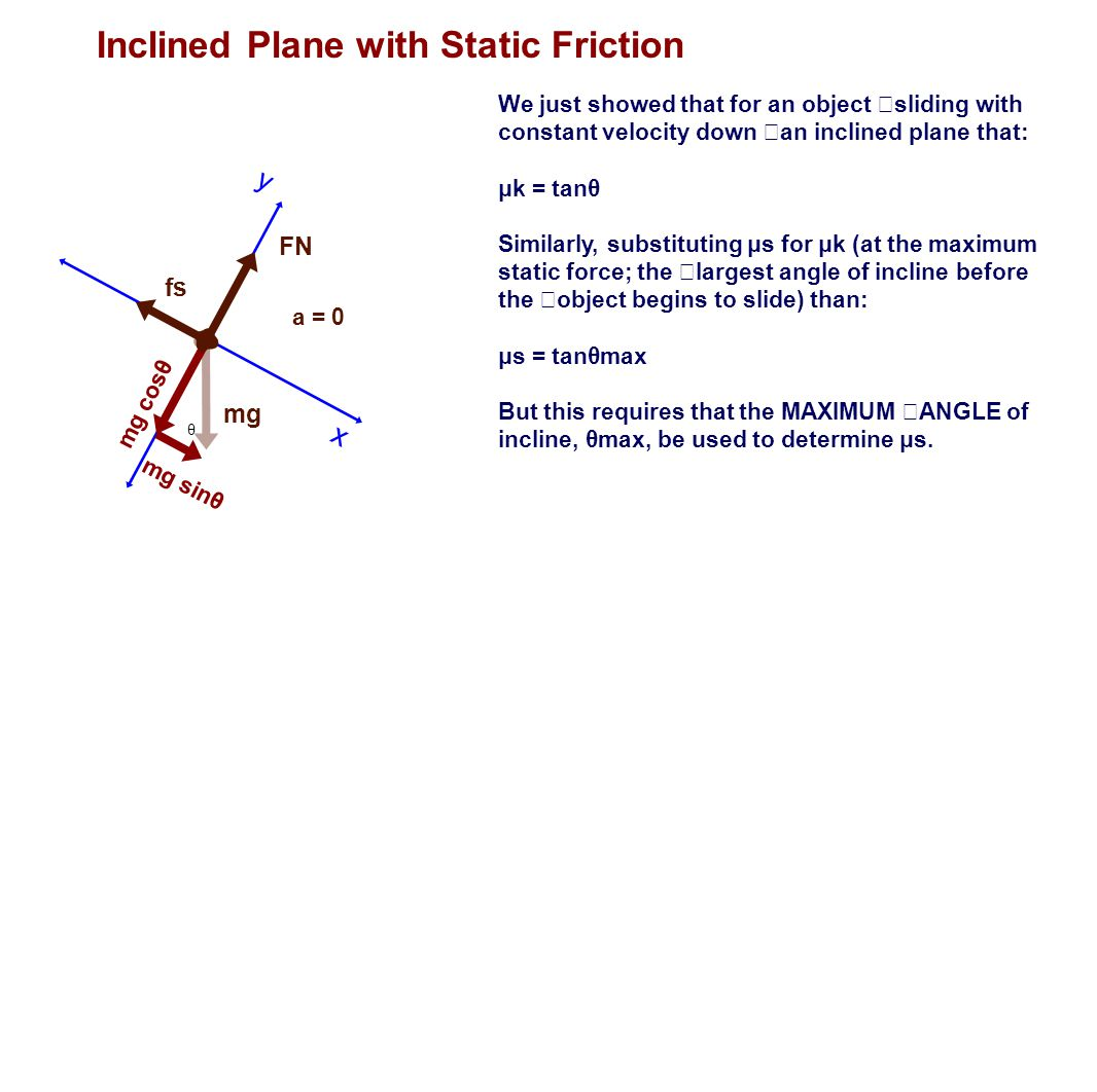 Inclined Plane with Static Friction We just showed that for an object sliding with constant velocity down an inclined plane that: μk = tanθ Similarly,