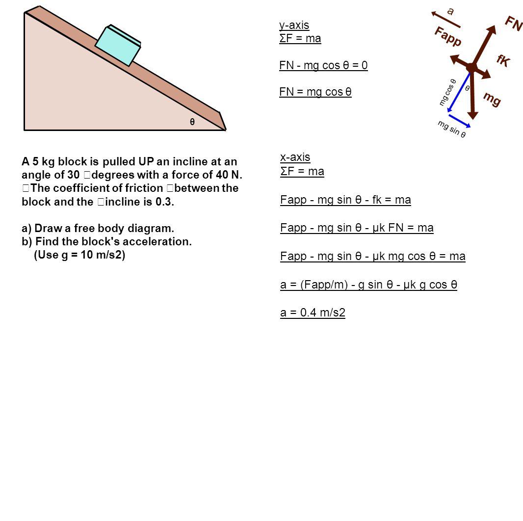 θ A 5 kg block is pulled UP an incline at an angle of 30 degrees with a force of 40 N. The coefficient of friction between the block and the incline i
