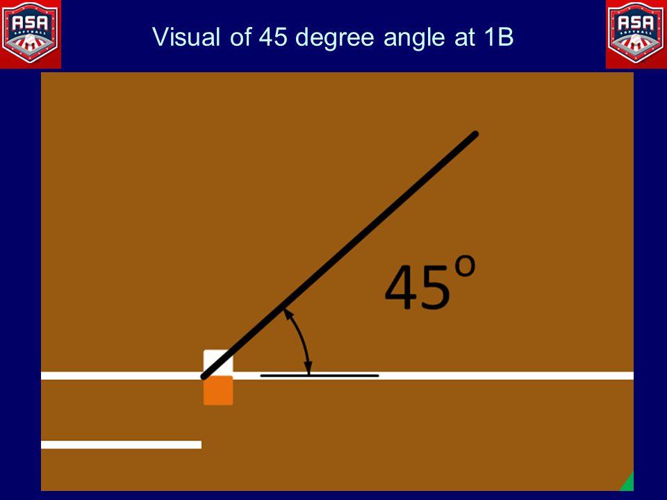 Visual of 45 degree angle at 1B