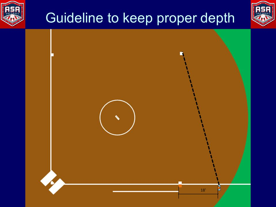 Guideline to keep proper depth