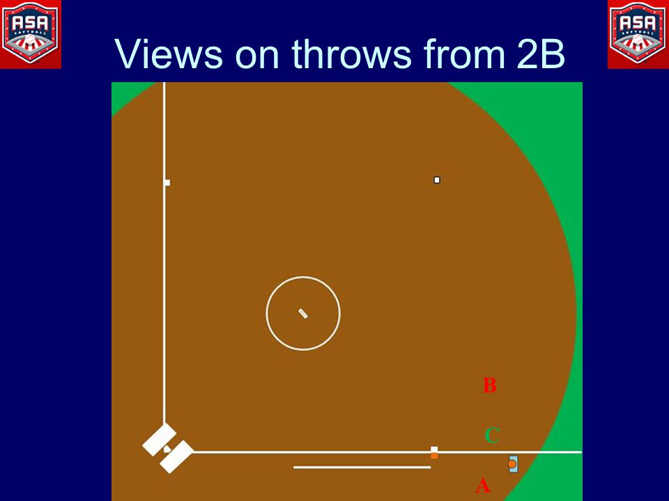 Views on throws from 2B A B C