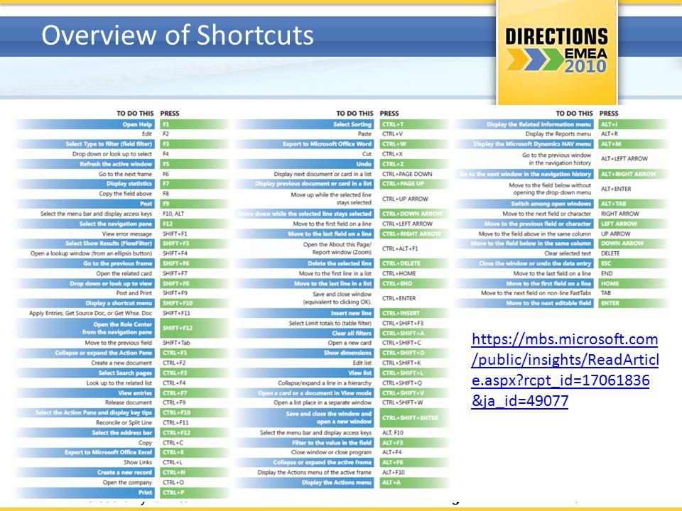 Building Bridges Overview of Shortcuts 5 https://mbs.microsoft.com /public/insights/ReadArticl e.aspx?rcpt_id=17061836 &ja_id=49077