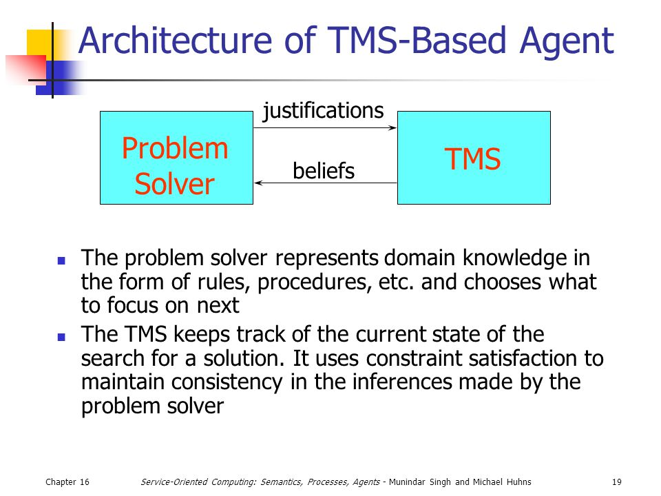 Chapter 1619Service-Oriented Computing: Semantics, Processes, Agents - Munindar Singh and Michael Huhns Architecture of TMS-Based Agent The problem solver represents domain knowledge in the form of rules, procedures, etc.