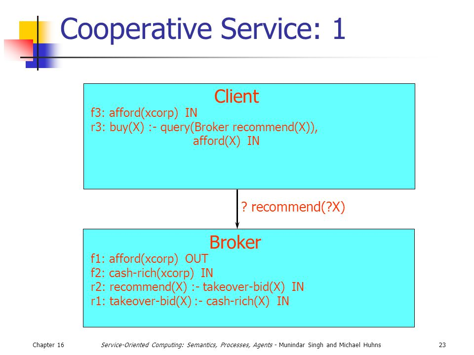 Chapter 1623Service-Oriented Computing: Semantics, Processes, Agents - Munindar Singh and Michael Huhns Cooperative Service: 1 Client f3: afford(xcorp) IN r3: buy(X) :- query(Broker recommend(X)), afford(X) IN Broker f1: afford(xcorp) OUT f2: cash-rich(xcorp) IN r2: recommend(X) :- takeover-bid(X) IN r1: takeover-bid(X) :- cash-rich(X) IN .