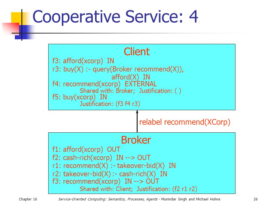 Chapter 1626Service-Oriented Computing: Semantics, Processes, Agents - Munindar Singh and Michael Huhns Cooperative Service: 4 Client f3: afford(xcorp) IN r3: buy(X) :- query(Broker recommend(X)), afford(X) IN f4: recommend(xcorp) EXTERNAL Shared with: Broker; Justification: ( ) f5: buy(xcorp) IN Justification: (f3 f4 r3) Broker f1: afford(xcorp) OUT f2: cash-rich(xcorp) IN --> OUT r1: recommend(X) :- takeover-bid(X) IN r2: takeover-bid(X) :- cash-rich(X) IN f3: recommend(xcorp) IN --> OUT Shared with: Client; Justification: (f2 r1 r2) relabel recommend(XCorp)