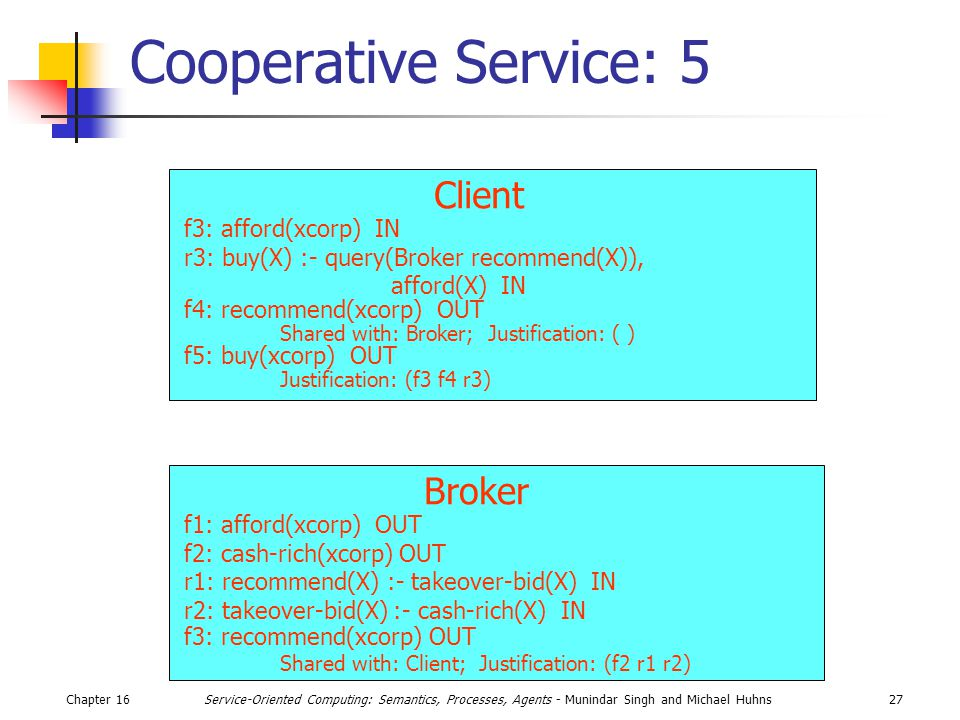 Chapter 1627Service-Oriented Computing: Semantics, Processes, Agents - Munindar Singh and Michael Huhns Cooperative Service: 5 Client f3: afford(xcorp) IN r3: buy(X) :- query(Broker recommend(X)), afford(X) IN f4: recommend(xcorp) OUT Shared with: Broker; Justification: ( ) f5: buy(xcorp) OUT Justification: (f3 f4 r3) Broker f1: afford(xcorp) OUT f2: cash-rich(xcorp) OUT r1: recommend(X) :- takeover-bid(X) IN r2: takeover-bid(X) :- cash-rich(X) IN f3: recommend(xcorp) OUT Shared with: Client; Justification: (f2 r1 r2)