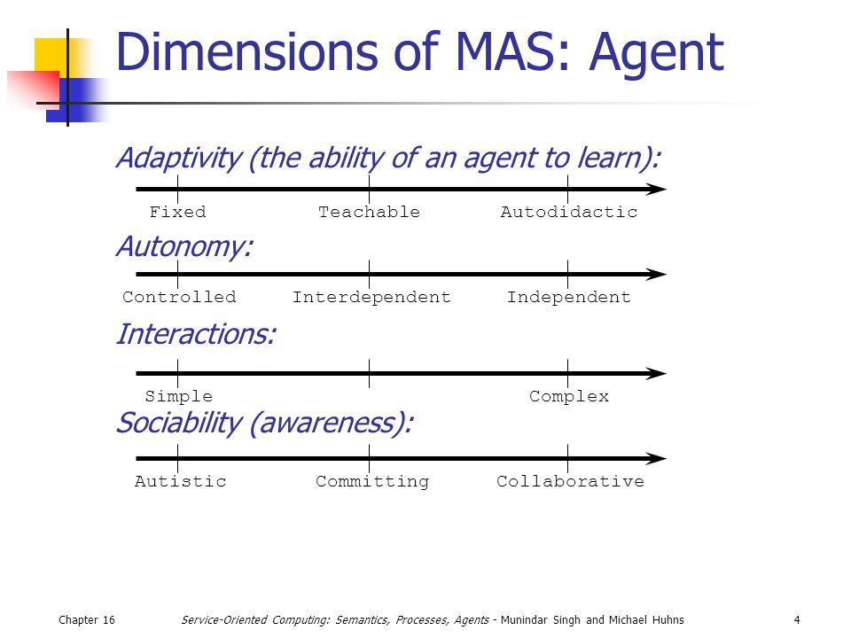 Chapter 164Service-Oriented Computing: Semantics, Processes, Agents - Munindar Singh and Michael Huhns Dimensions of MAS: Agent Adaptivity (the ability of an agent to learn): Autonomy: Interactions: Sociability (awareness): FixedTeachableAutodidactic ControlledIndependent SimpleComplex Interdependent AutisticCollaborativeCommitting