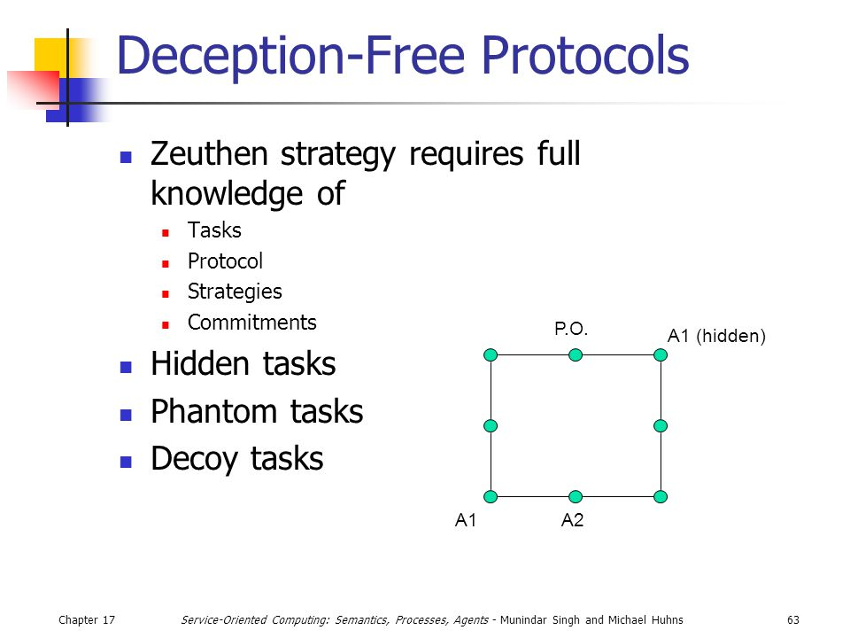 Chapter 1763Service-Oriented Computing: Semantics, Processes, Agents - Munindar Singh and Michael Huhns Deception-Free Protocols Zeuthen strategy requires full knowledge of Tasks Protocol Strategies Commitments Hidden tasks Phantom tasks Decoy tasks P.O.