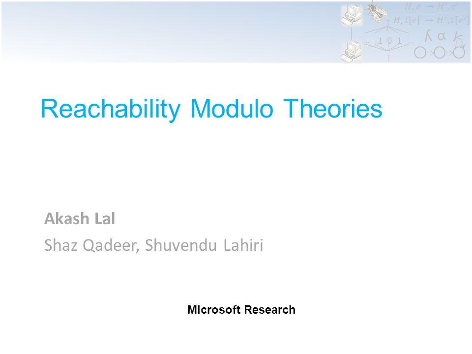 α ϒ ʎ …… Satistiability Modulo Theories SAT = Boolean sort, Boolean connectives Decidable in NP SMT = SAT + decidable theories Decidable in NP if all theories are in NP *