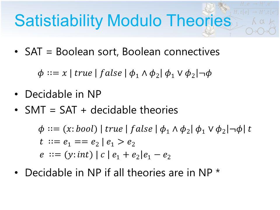 α ϒ ʎ …… Satistiability Modulo Theories Examples of theories: – Linear Arithmetic – Uninterpreted functions – Fixed-size bitvectors – Arrays – Etc.