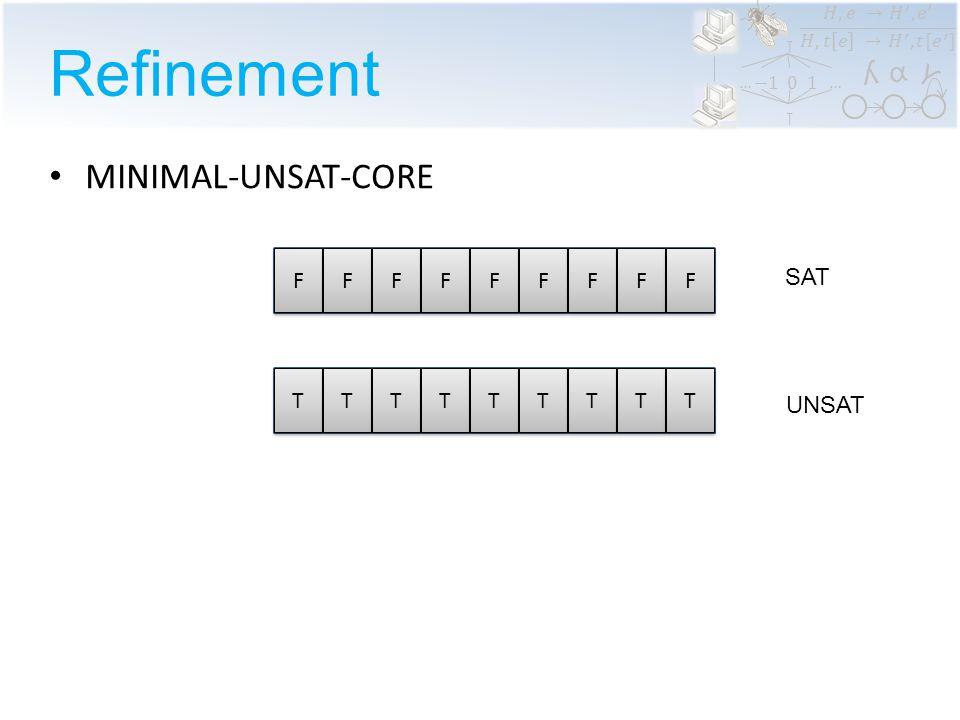 α ϒ ʎ …… Refinement MINIMAL-UNSAT-CORE F F F F F F F F F F F F F F F F F F T T T T T T T T T T T T T T T T T T SAT UNSAT