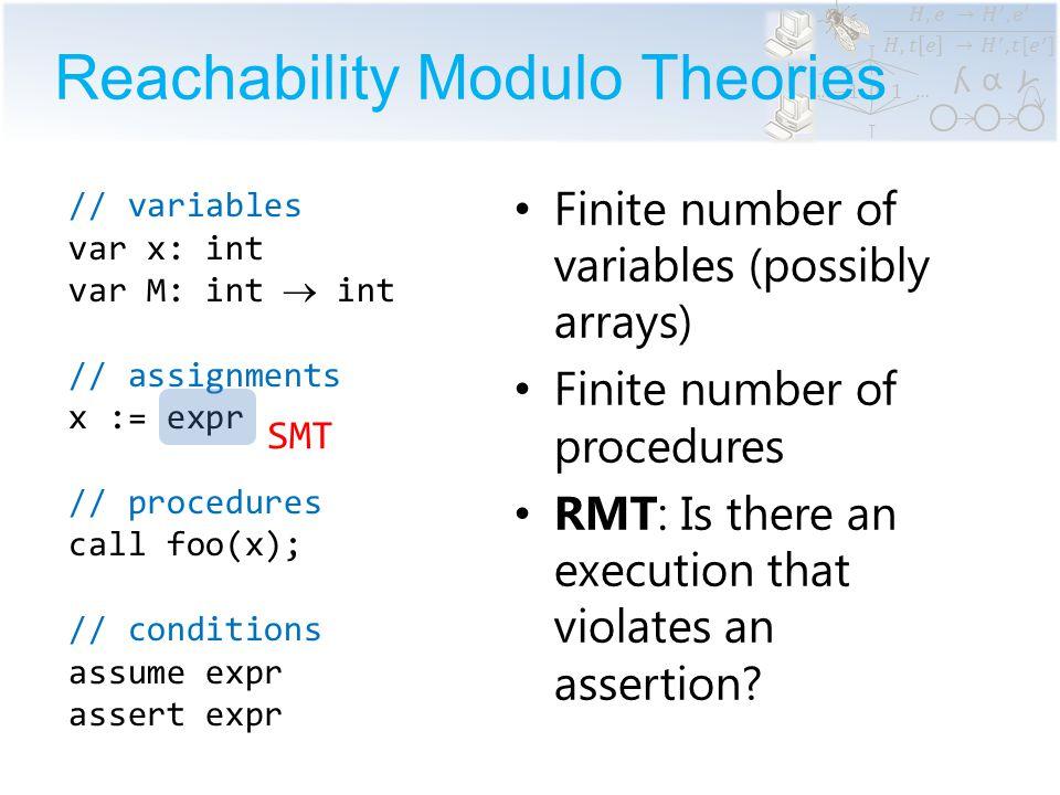 α ϒ ʎ …… Parameterized sequentialization Given a concurrent program P, construct a family of programs Q i such that – Q 0  Q 1  Q 2  …  P –  i Q i = P Interesting behaviors of P must manifest in Q i for low values of i
