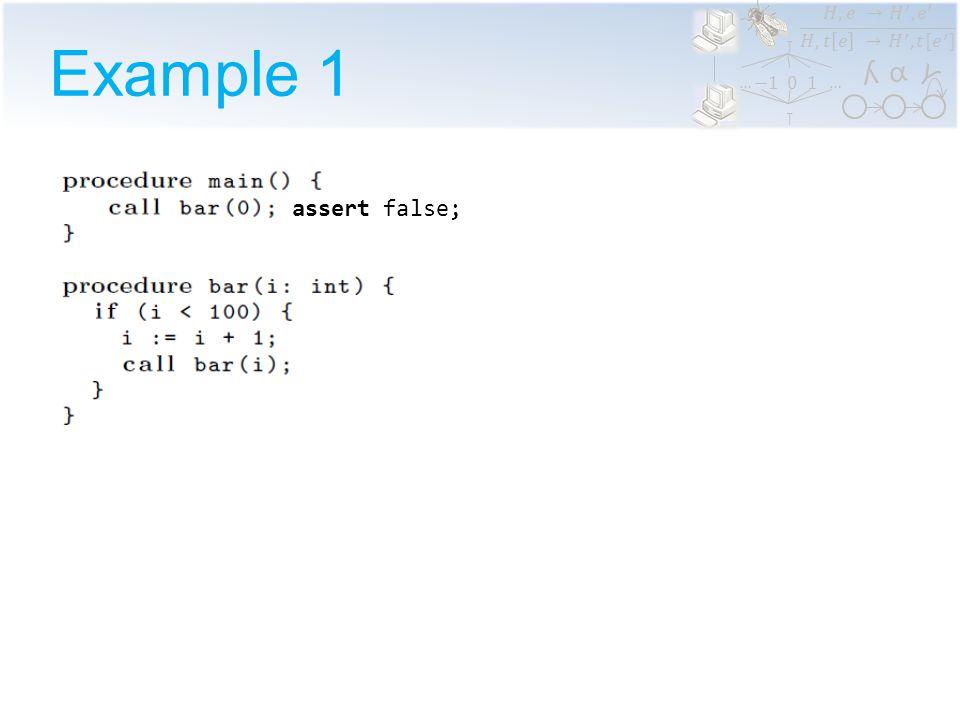 α ϒ ʎ …… C→Boogie Boogie C.NET.NET→Boogie Corral Reachable Unreachable Corral eco-system ?.