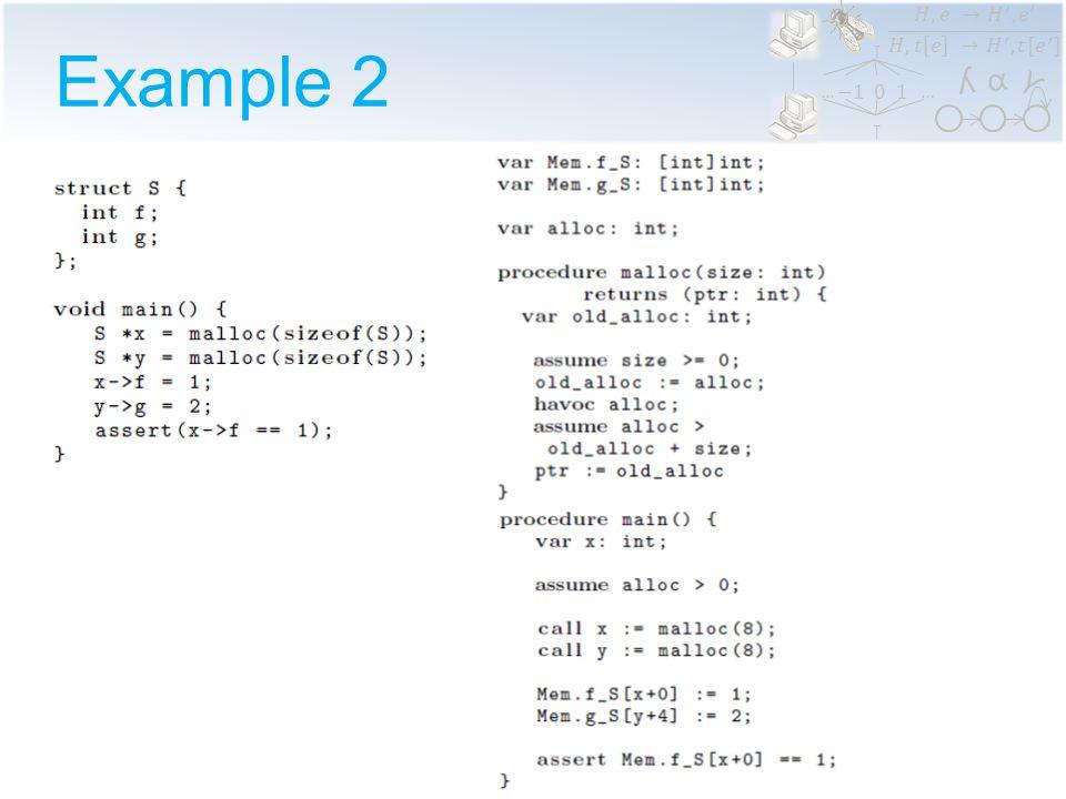 α ϒ ʎ …… Variable Abstraction Untracked variables can take any value x := e x := e tracked(x) && tracked(e) x := * tracked(x) && tracked(e) skip tracked(x) assert e assert e tracked(e) assert false tracked(e) [Kurshan '94]