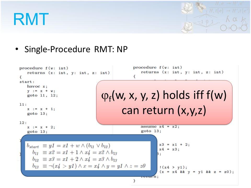 α ϒ ʎ …… RMT Single-Procedure RMT: NP L1: assume c(L1) L2: assume c(L1) L3: assume c(L1) b(L1) == c(L1)  (b(L2)  b(L3)) b(L1) == c(L1)  (b(L2)  b(L3)) E(L1)
