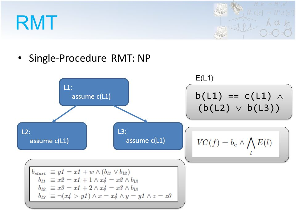 α ϒ ʎ …… Program rewriting if(k == 1) then st[1] else if(k == 2) then st[2] … end if if(k ≤ K and *) then k ++ end if if(k == 1) then st[1] else if(k == 2) then st[2] … end if if(k ≤ K and *) then k ++ end if st var s: T; (T 1 || T 2 ); var s: T; (T 1 || T 2 ); var k: int var s1, …, sK: T; proc main(c2, …, cK) { s2 := c2; …; sK := cK; k := 1 T1( ) k := 1 T2( ) assume Consistency } var k: int var s1, …, sK: T; proc main(c2, …, cK) { s2 := c2; …; sK := cK; k := 1 T1( ) k := 1 T2( ) assume Consistency }