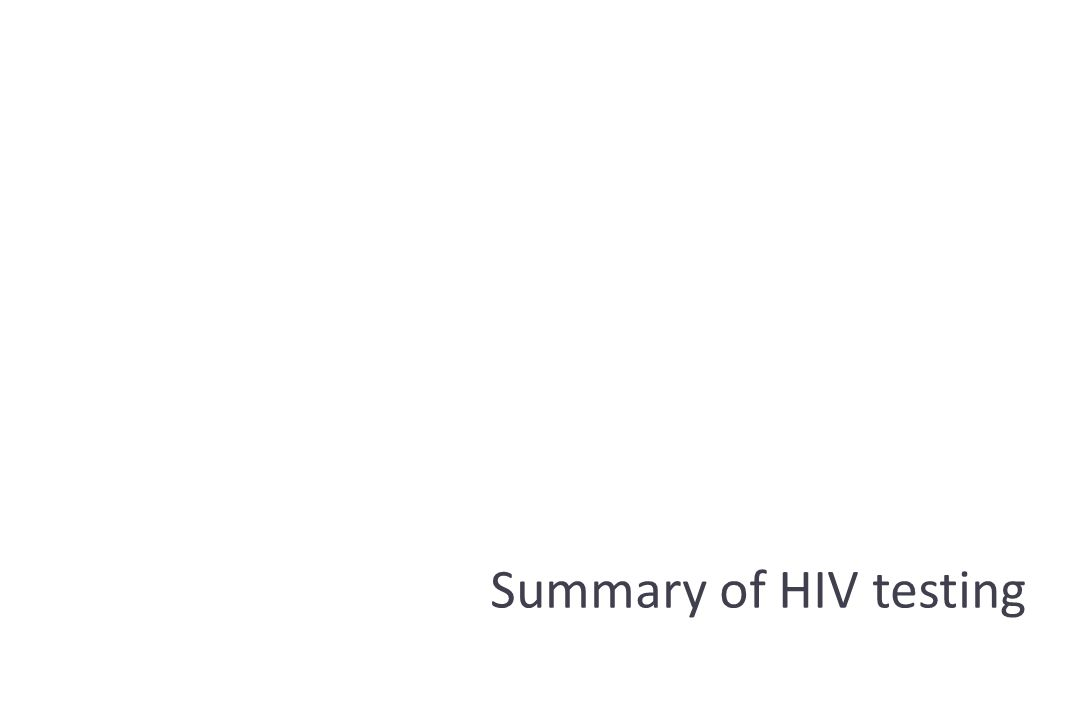 Summary of HIV testing