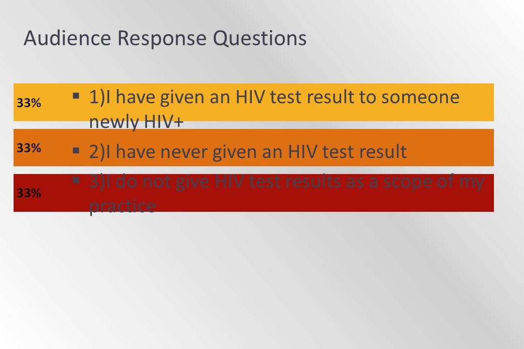 Audience Response Questions  1)I have given an HIV test result to someone newly HIV+  2)I have never given an HIV test result  3)I do not give HIV test results as a scope of my practice