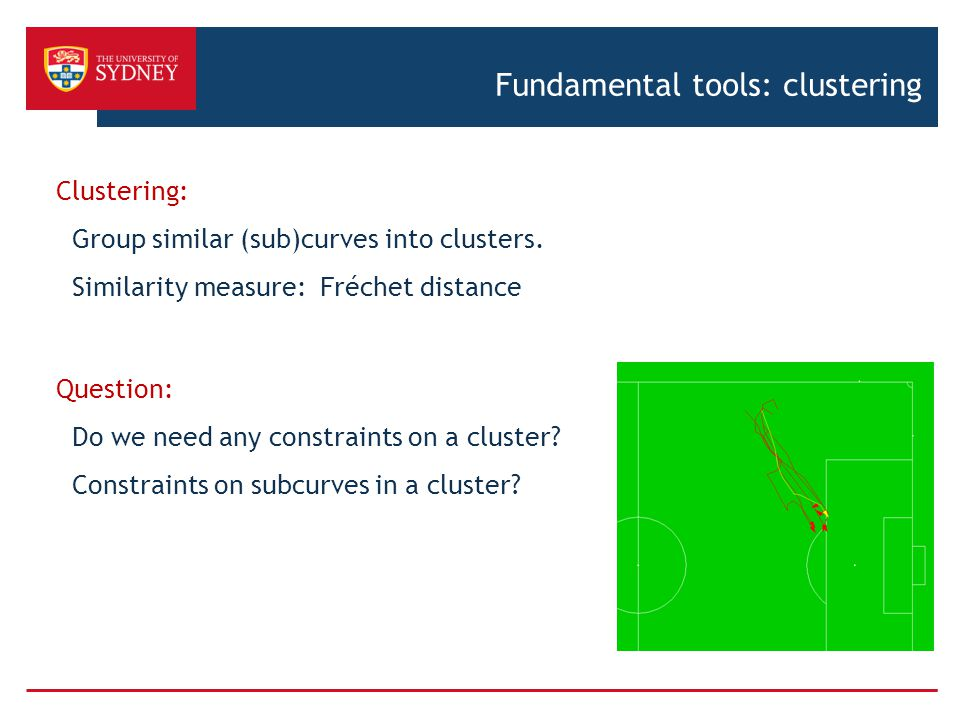 Fundamental tools: clustering Clustering: Group similar (sub)curves into clusters. Similarity measure: Fréchet distance Question: Do we need any const