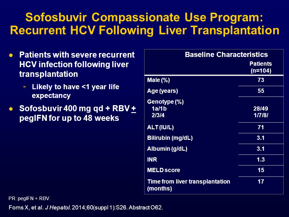 Sofosbuvir Compassionate Use Program: Recurrent HCV Following Liver Transplantation ●Patients with severe recurrent HCV infection following liver transplantation - Likely to have <1 year life expectancy ●Sofosbuvir 400 mg qd + RBV + pegIFN for up to 48 weeks Patients (n=104) Male (%)73 Age (years)55 Genotype (%) 1a/1b 2/3/4 28/49 1/7/8/ ALT (IU/L)71 Bilirubin (mg/dL)3.1 Albumin (g/dL)3.1 INR1.3 MELD score15 Time from liver transplantation (months) 17 Baseline Characteristics PR: pegIFN + RBV.