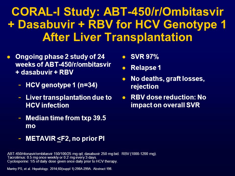 CORAL-I Study: ABT-450/r/Ombitasvir + Dasabuvir + RBV for HCV Genotype 1 After Liver Transplantation ●Ongoing phase 2 study of 24 weeks of ABT-450/r/ombitasvir + dasabuvir + RBV - HCV genotype 1 (n=34) - Liver transplantation due to HCV infection - Median time from txp 39.5 mo - METAVIR <F2, no prior PI ●SVR 97% ●Relapse 1 ●No deaths, graft losses, rejection ●RBV dose reduction: No impact on overall SVR Mantry PS, et al.