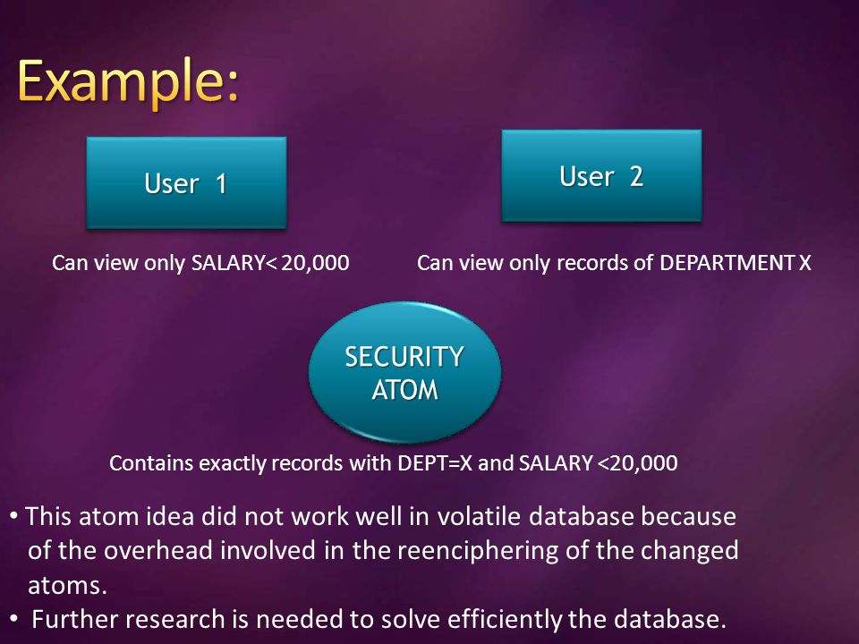 User 1 User 2 Can view only SALARY< 20,000Can view only records of DEPARTMENT X SECURITY ATOM Contains exactly records with DEPT=X and SALARY <20,000 This atom idea did not work well in volatile database because of the overhead involved in the reenciphering of the changed atoms.