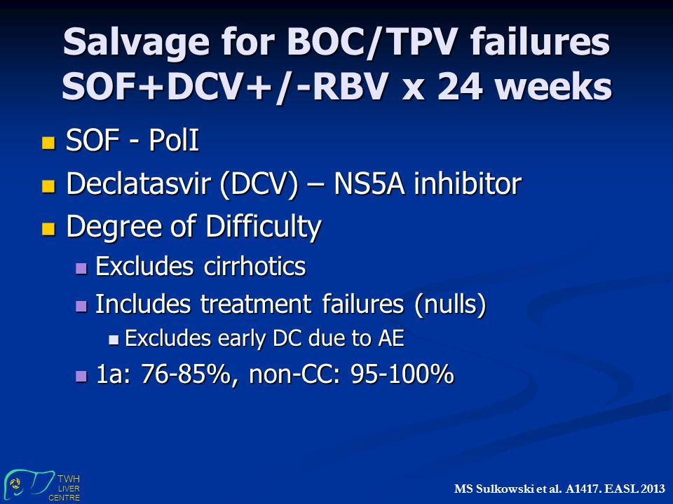 TWH LIVER CENTRE Salvage for BOC/TPV failures SOF+DCV+/-RBV x 24 weeks SOF - PolI SOF - PolI Declatasvir (DCV) – NS5A inhibitor Declatasvir (DCV) – NS5A inhibitor Degree of Difficulty Degree of Difficulty Excludes cirrhotics Excludes cirrhotics Includes treatment failures (nulls) Includes treatment failures (nulls) Excludes early DC due to AE Excludes early DC due to AE 1a: 76-85%, non-CC: 95-100% 1a: 76-85%, non-CC: 95-100% MS Sulkowski et al.