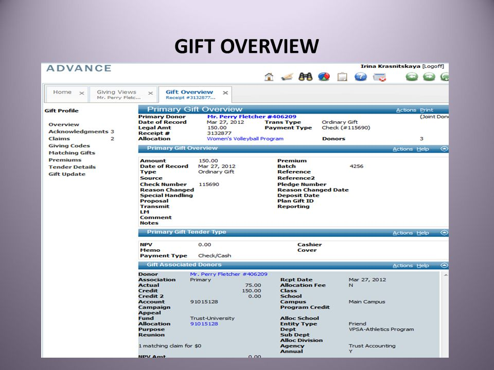 GIFT OVERVIEW