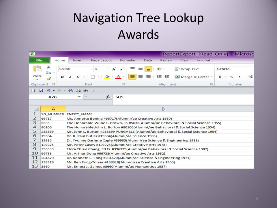 64 Navigation Tree Lookup Awards
