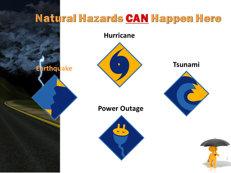 7 Hurricane Earthquake Power Outage Tsunami