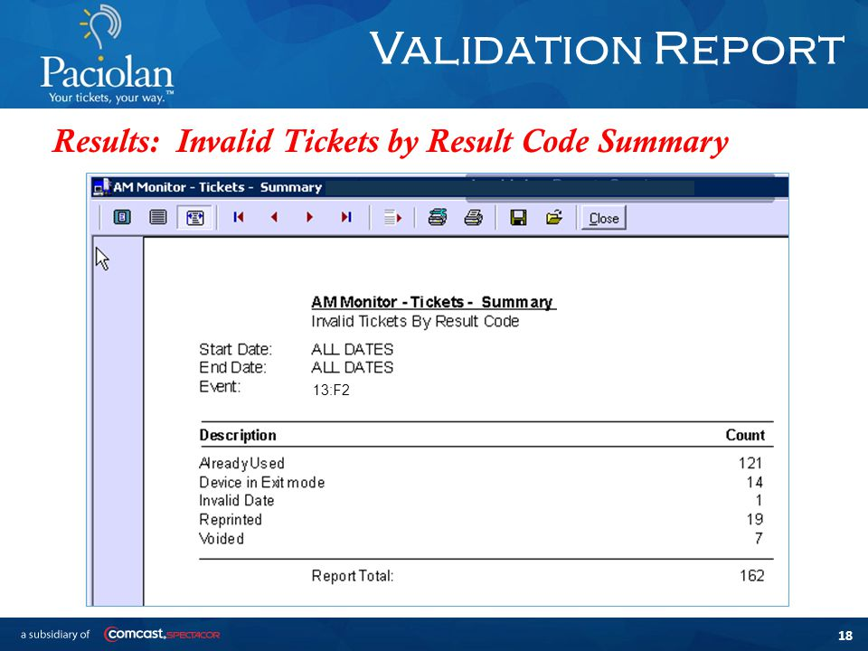 18 Validation Report Results: Invalid Tickets by Result Code Summary 13:F2
